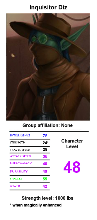 Inquisitor Diz